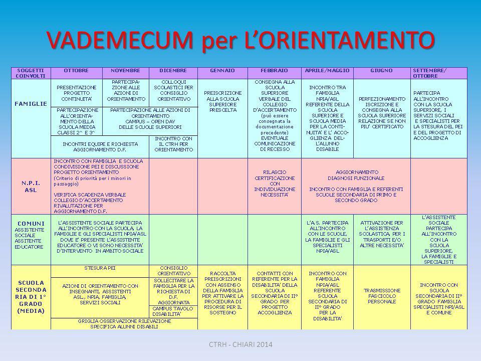 VADEMECUM per L'ORIENTAMENTO CTRH - CHIARI 2014