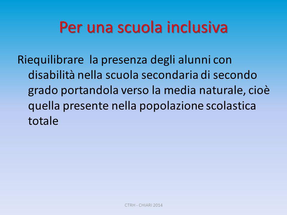 Per una scuola inclusiva Riequilibrare la presenza degli alunni con disabilità nella scuola secondaria di secondo grado portandola verso la media natu