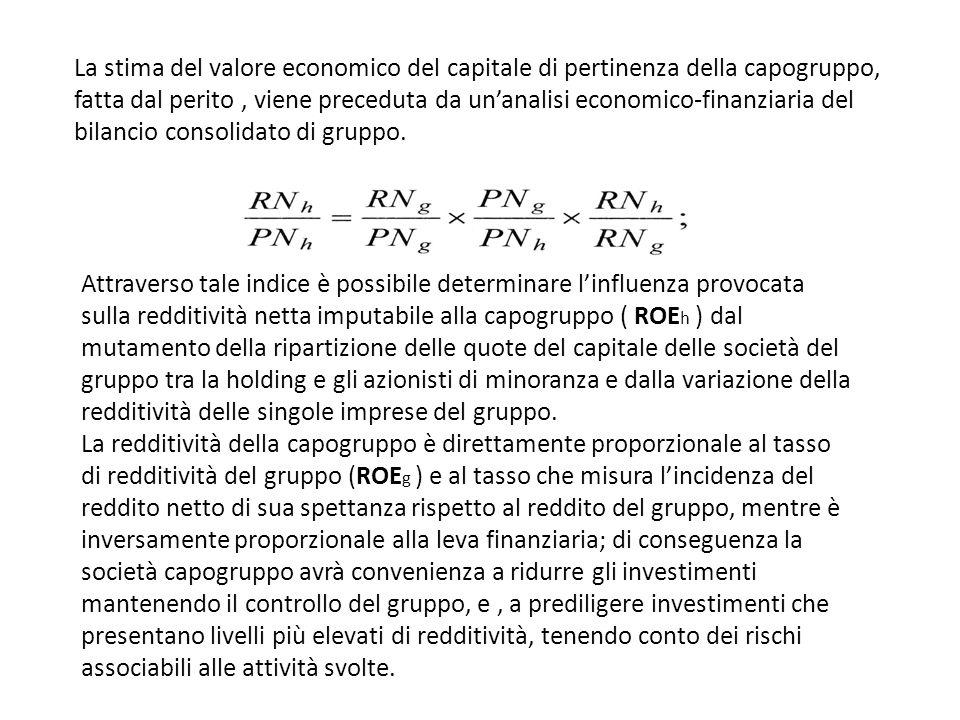 La stima del valore economico del capitale di pertinenza della capogruppo, fatta dal perito, viene preceduta da un'analisi economico-finanziaria del bilancio consolidato di gruppo.