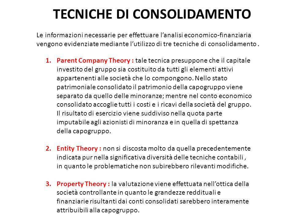 TECNICHE DI CONSOLIDAMENTO Le informazioni necessarie per effettuare l'analisi economico-finanziaria vengono evidenziate mediante l'utilizzo di tre tecniche di consolidamento.
