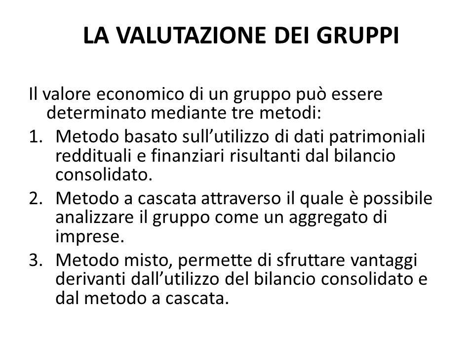 LA VALUTAZIONE DEI GRUPPI Il valore economico di un gruppo può essere determinato mediante tre metodi: 1.Metodo basato sull'utilizzo di dati patrimoniali reddituali e finanziari risultanti dal bilancio consolidato.