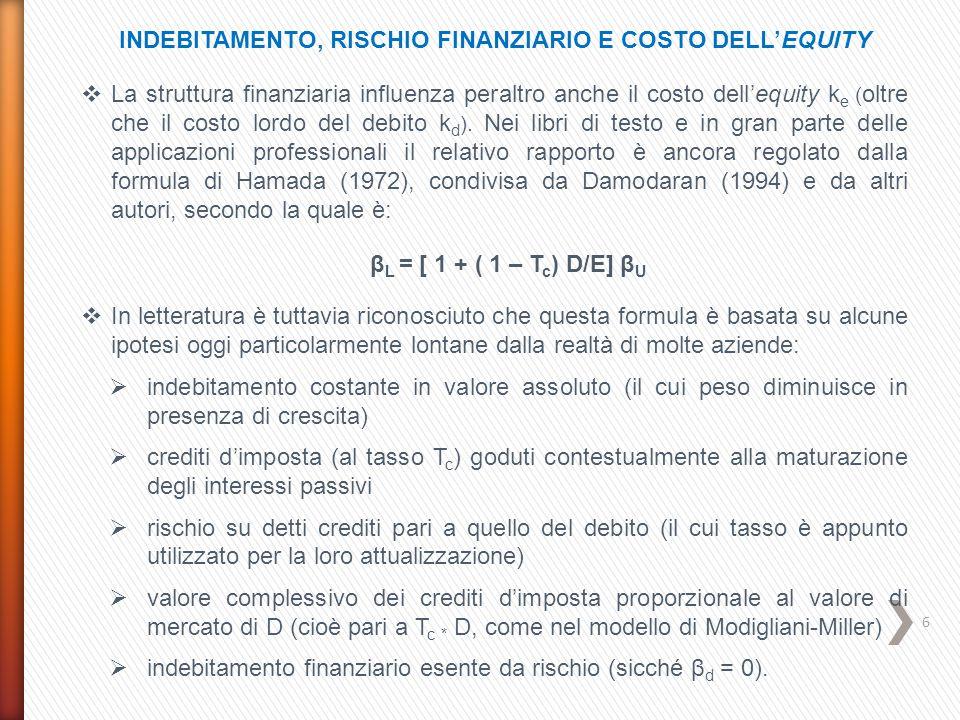 6 INDEBITAMENTO, RISCHIO FINANZIARIO E COSTO DELL'EQUITY  La struttura finanziaria influenza peraltro anche il costo dell'equity k e ( oltre che il c