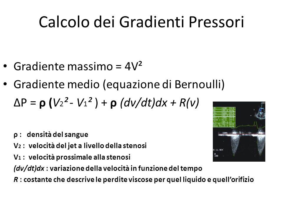 Calcolo dei Gradienti Pressori Gradiente massimo = 4V² Gradiente medio (equazione di Bernoulli) ΔP = ρ (V 2 ² - V 1 ² ) + ρ (dv/dt)dx + R(v) ρ : densi