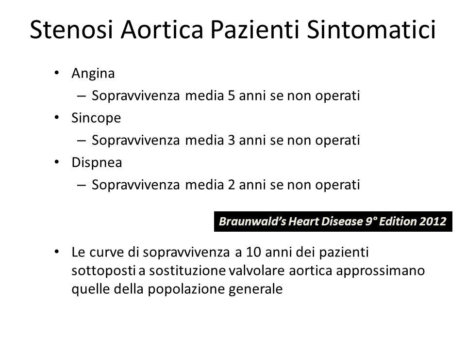 Stenosi Aortica Pazienti Sintomatici Angina – Sopravvivenza media 5 anni se non operati Sincope – Sopravvivenza media 3 anni se non operati Dispnea –