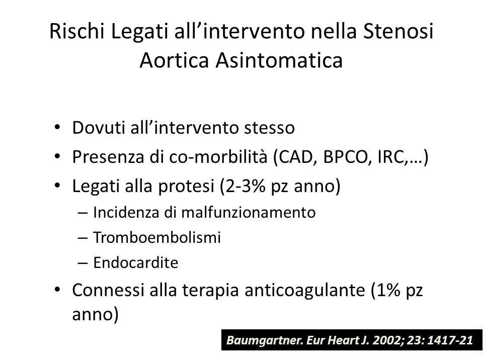 Rischi Legati all'intervento nella Stenosi Aortica Asintomatica Dovuti all'intervento stesso Presenza di co-morbilità (CAD, BPCO, IRC,…) Legati alla p