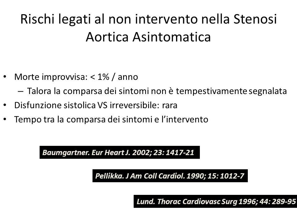 Rischi legati al non intervento nella Stenosi Aortica Asintomatica Morte improvvisa: < 1% / anno – Talora la comparsa dei sintomi non è tempestivament