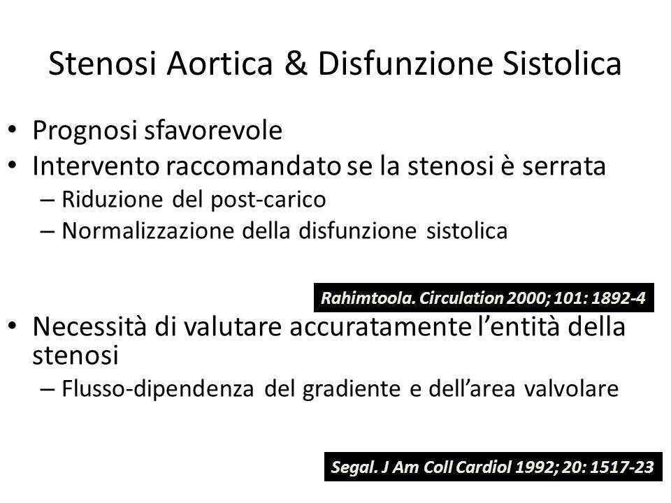 Stenosi Aortica & Disfunzione Sistolica Prognosi sfavorevole Intervento raccomandato se la stenosi è serrata – Riduzione del post-carico – Normalizzaz