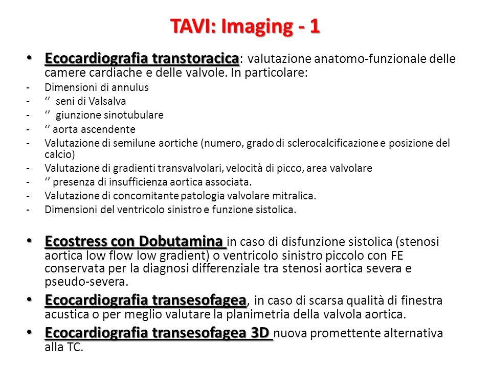 TAVI: Imaging - 1 Ecocardiografia transtoracica Ecocardiografia transtoracica : valutazione anatomo-funzionale delle camere cardiache e delle valvole.