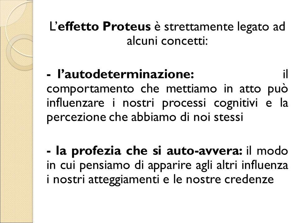 L'effetto Proteus è strettamente legato ad alcuni concetti: - l'autodeterminazione: il comportamento che mettiamo in atto può influenzare i nostri pro