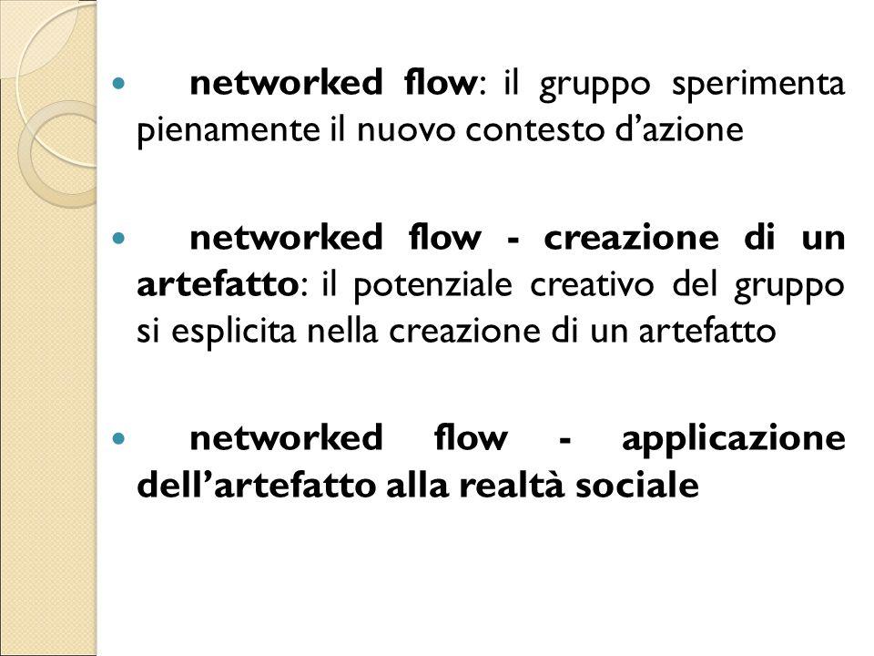 networked flow: il gruppo sperimenta pienamente il nuovo contesto d'azione networked flow - creazione di un artefatto: il potenziale creativo del grup