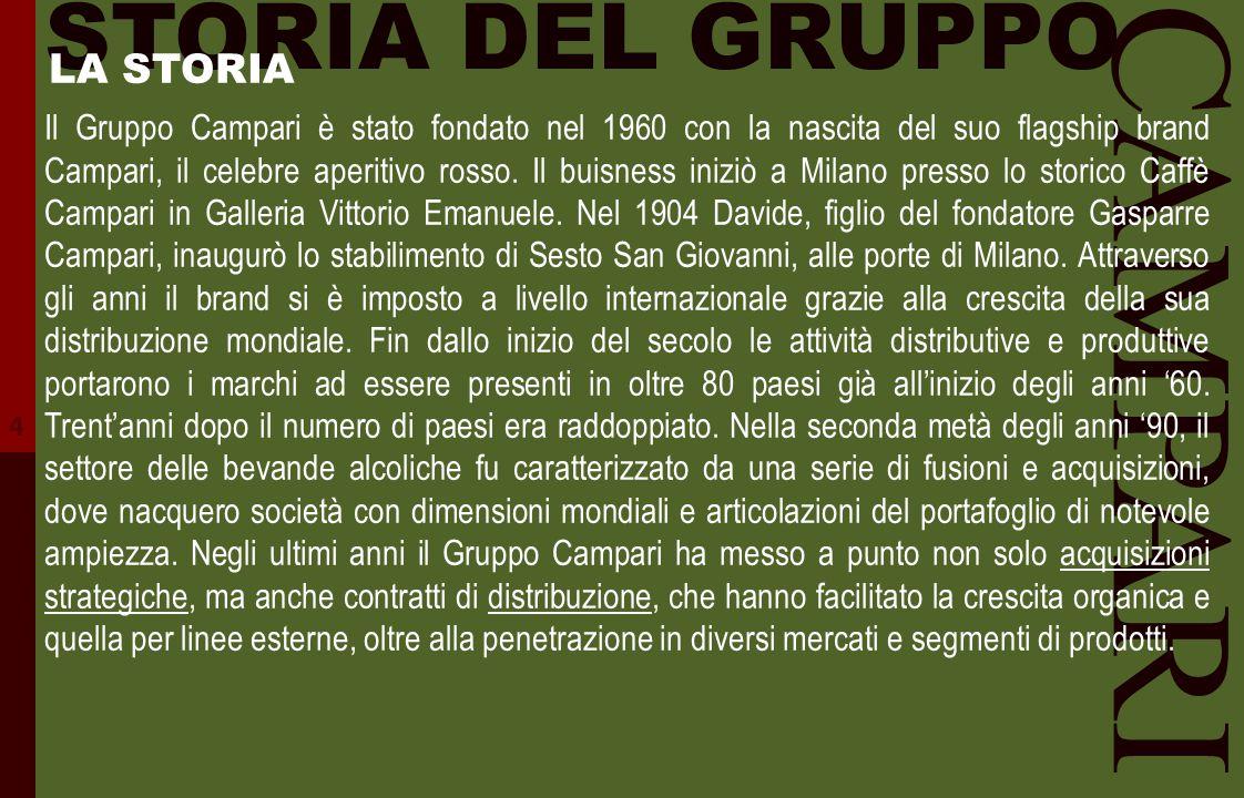 STORIA DEL GRUPPO Il Gruppo Campari è stato fondato nel 1960 con la nascita del suo flagship brand Campari, il celebre aperitivo rosso. Il buisness in