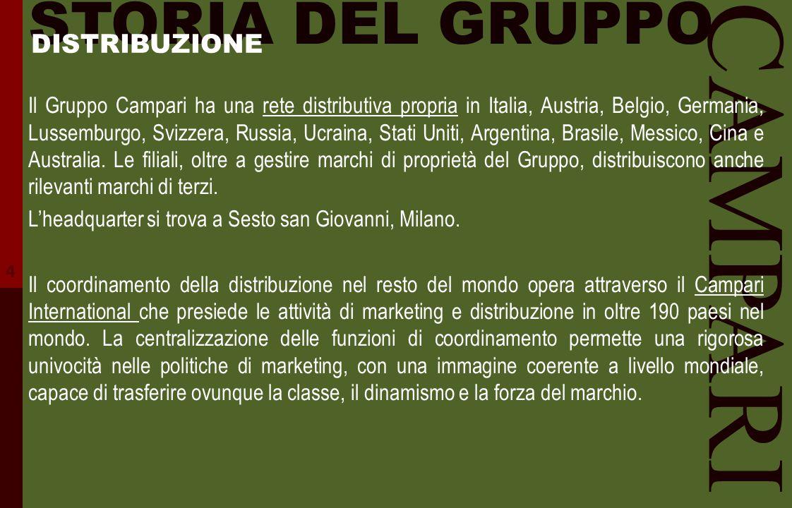 CAMPARI STORIA DEL GRUPPO Il Gruppo Campari ha una rete distributiva propria in Italia, Austria, Belgio, Germania, Lussemburgo, Svizzera, Russia, Ucra
