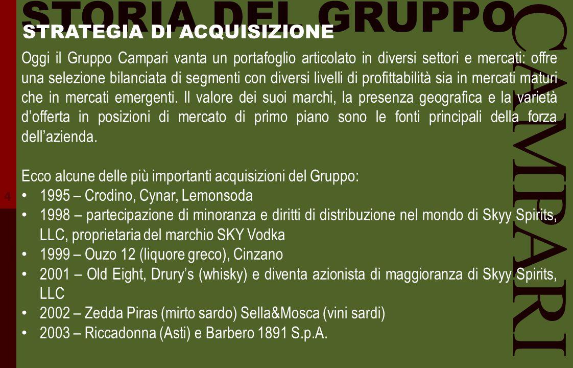 CAMPARI STORIA DEL GRUPPO Oggi il Gruppo Campari vanta un portafoglio articolato in diversi settori e mercati: offre una selezione bilanciata di segme