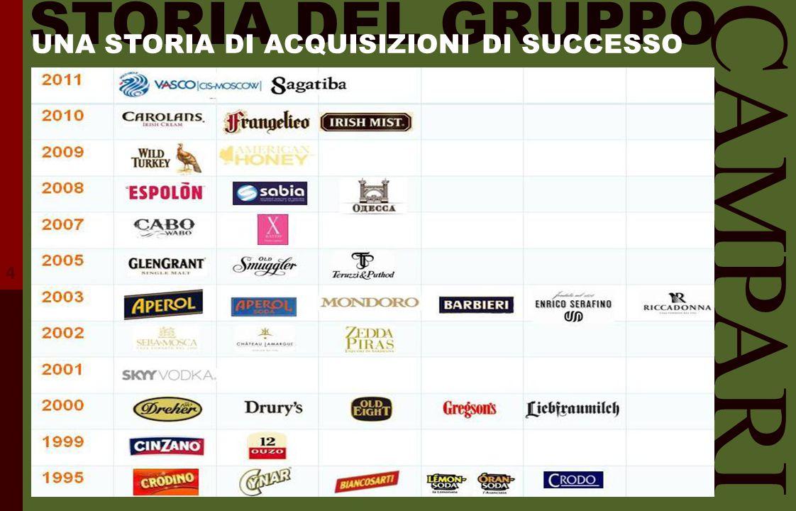 CAMPARI STORIA DEL GRUPPO UNA STORIA DI ACQUISIZIONI DI SUCCESSO 4