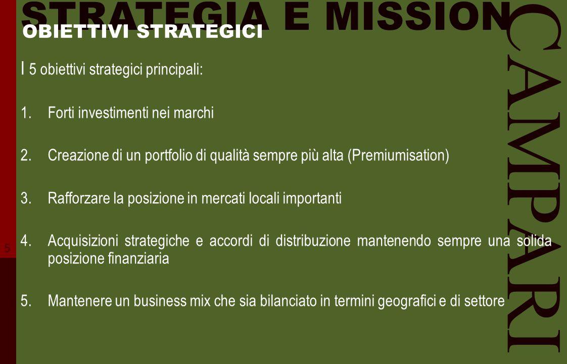 CAMPARI STRATEGIA E MISSION I 5 obiettivi strategici principali: 1.Forti investimenti nei marchi 2.Creazione di un portfolio di qualità sempre più alt