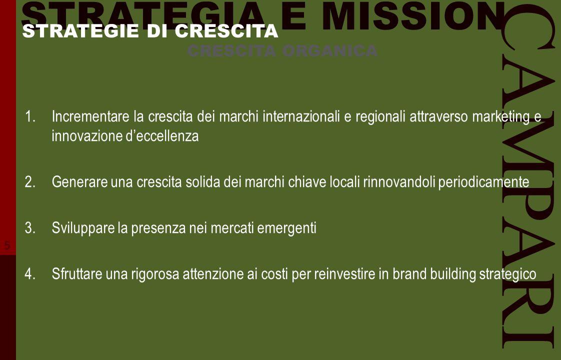 STRATEGIA E MISSION CAMPARI CRESCITA ORGANICA 1.Incrementare la crescita dei marchi internazionali e regionali attraverso marketing e innovazione d'ec