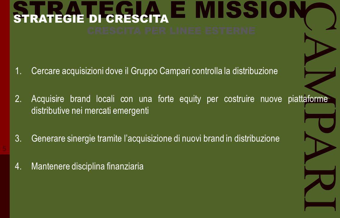 CAMPARI STRATEGIA E MISSION 1.Cercare acquisizioni dove il Gruppo Campari controlla la distribuzione 2.Acquisire brand locali con una forte equity per