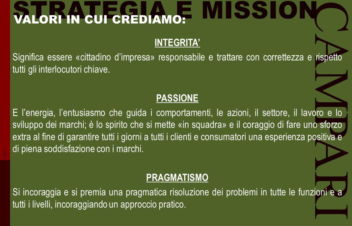 STRATEGIA E MISSION INTEGRITA' Significa essere «cittadino d'impresa» responsabile e trattare con correttezza e rispetto tutti gli interlocutori chiav