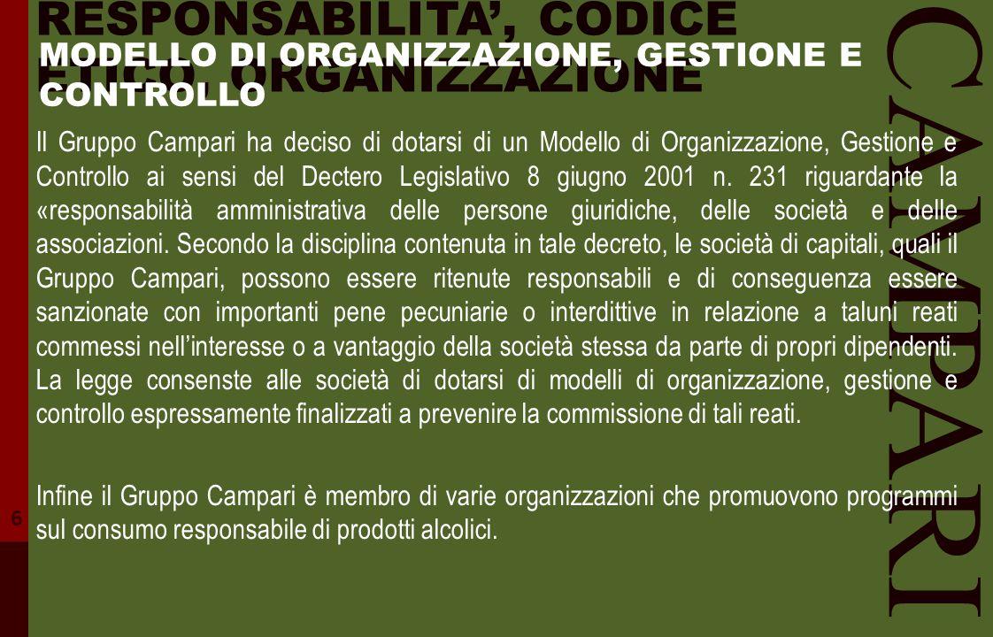 RESPONSABILITA', CODICE ETICO, ORGANIZZAZIONE MODELLO DI ORGANIZZAZIONE, GESTIONE E CONTROLLO CAMPARI Il Gruppo Campari ha deciso di dotarsi di un Mod