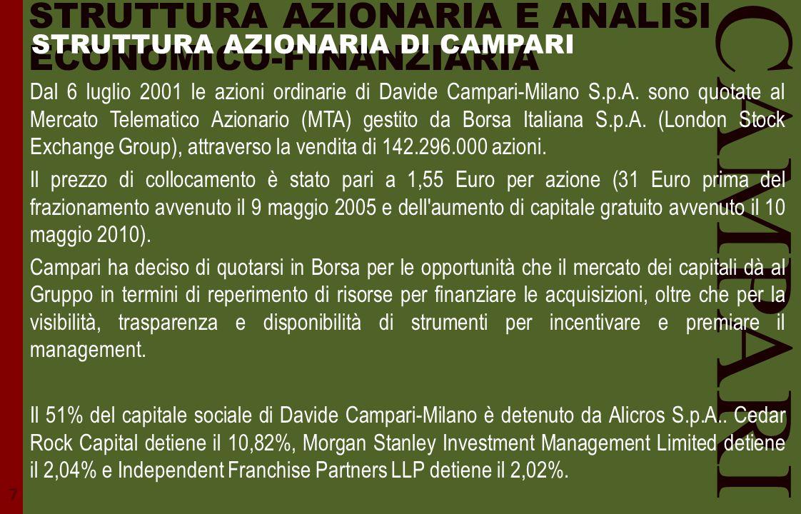 STRUTTURA AZIONARIA DI CAMPARI CAMPARI Dal 6 luglio 2001 le azioni ordinarie di Davide Campari-Milano S.p.A. sono quotate al Mercato Telematico Aziona