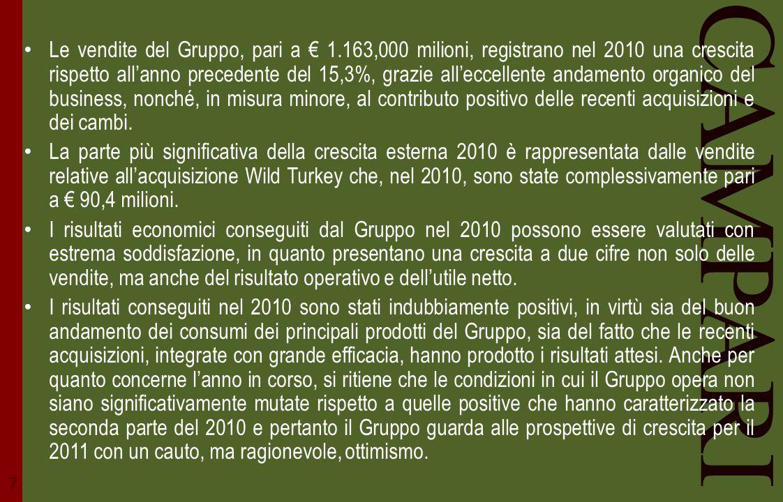 CAMPARI Le vendite del Gruppo, pari a € 1.163,000 milioni, registrano nel 2010 una crescita rispetto all'anno precedente del 15,3%, grazie all'eccelle