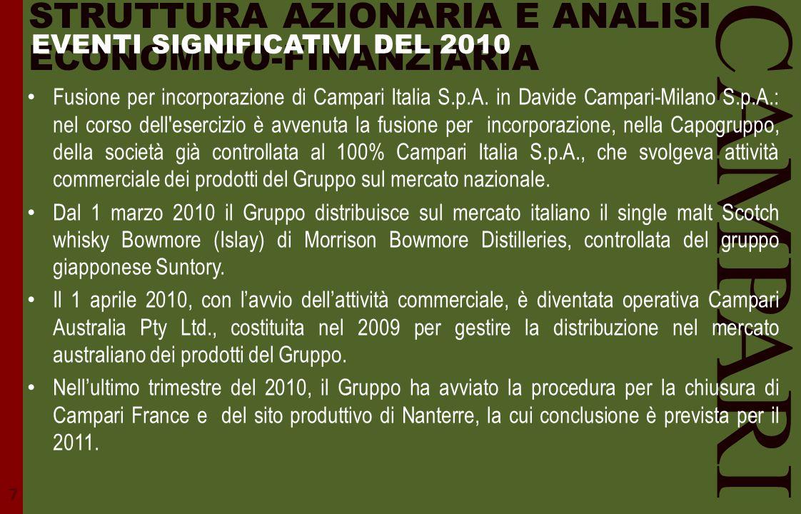 STRUTTURA AZIONARIA E ANALISI ECONOMICO-FINANZIARIA CAMPARI Fusione per incorporazione di Campari Italia S.p.A. in Davide Campari-Milano S.p.A.: nel c