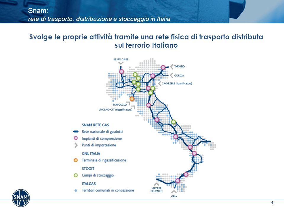 Snam: rete di trasporto, distribuzione e stoccaggio in Italia 4 Svolge le proprie attività tramite una rete fisica di trasporto distributa sul terrori