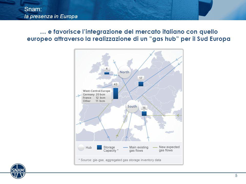 """Snam: la presenza in Europa 5 … e favorisce l'integrazione del mercato italiano con quello europeo attraverso la realizzazione di un """"gas hub"""" per il"""
