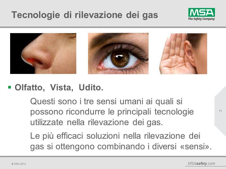 MSAsafety.com © MSA 2014 Tecnologie di rilevazione dei gas 11  Olfatto, Vista, Udito. Questi sono i tre sensi umani ai quali si possono ricondurre le