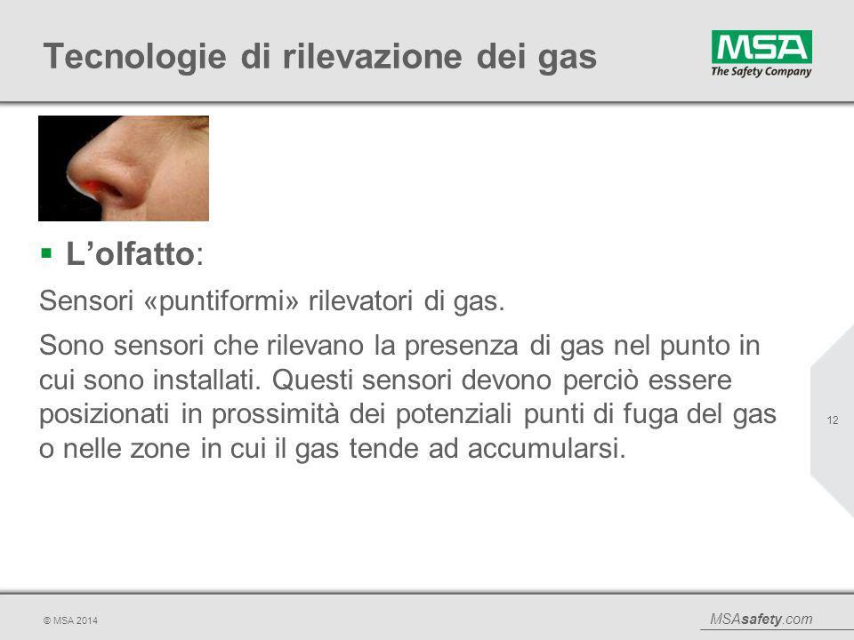 MSAsafety.com © MSA 2014 Tecnologie di rilevazione dei gas  L'olfatto: Sensori «puntiformi» rilevatori di gas. Sono sensori che rilevano la presenza