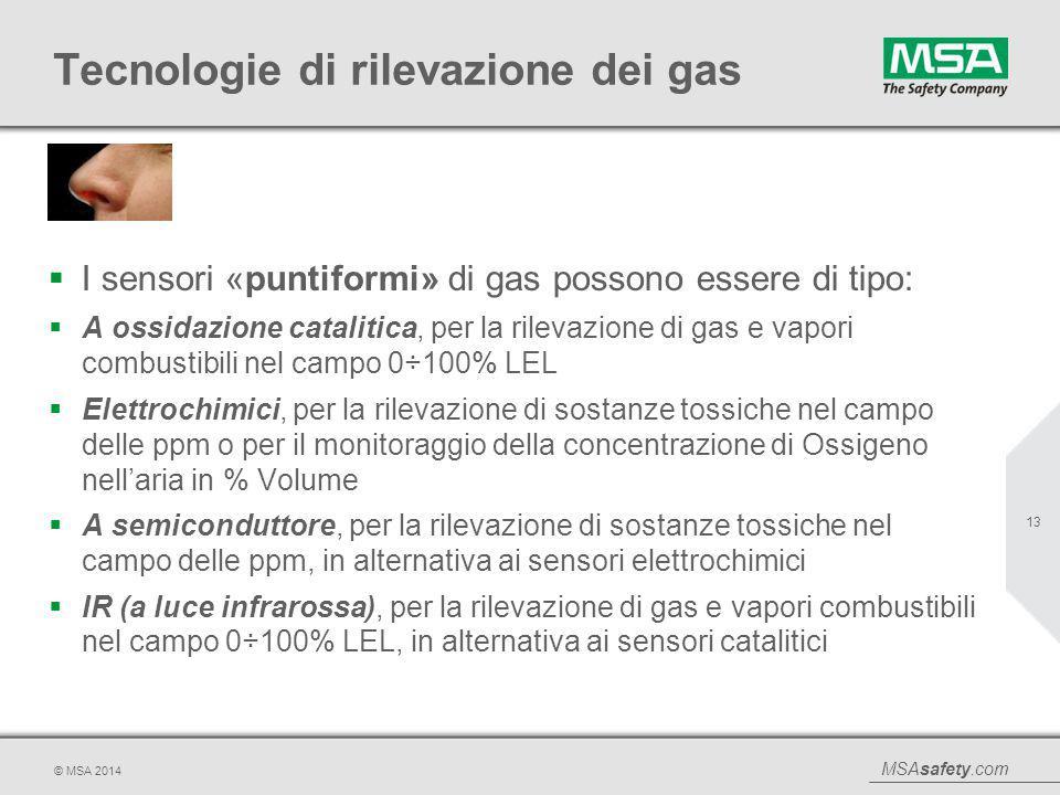 MSAsafety.com © MSA 2014 Tecnologie di rilevazione dei gas  I sensori «puntiformi» di gas possono essere di tipo:  A ossidazione catalitica, per la