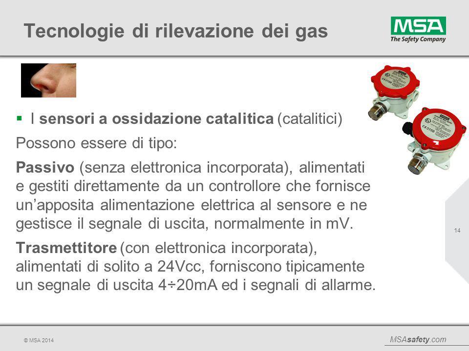 MSAsafety.com © MSA 2014 Tecnologie di rilevazione dei gas  I sensori a ossidazione catalitica (catalitici) Possono essere di tipo: Passivo (senza el
