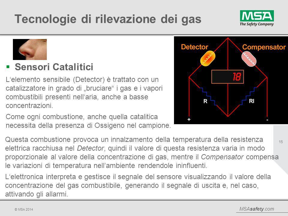 MSAsafety.com © MSA 2014 Tecnologie di rilevazione dei gas  Sensori Catalitici L'elemento sensibile (Detector) è trattato con un catalizzatore in gra