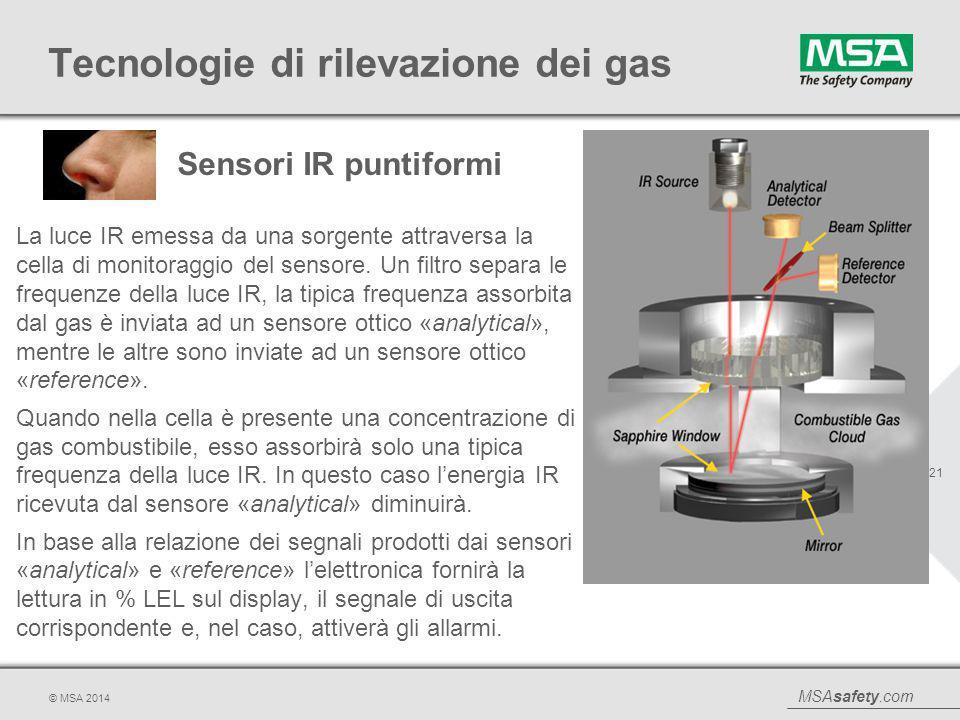 MSAsafety.com © MSA 2014 Tecnologie di rilevazione dei gas Sensori IR puntiformi 21 La luce IR emessa da una sorgente attraversa la cella di monitorag