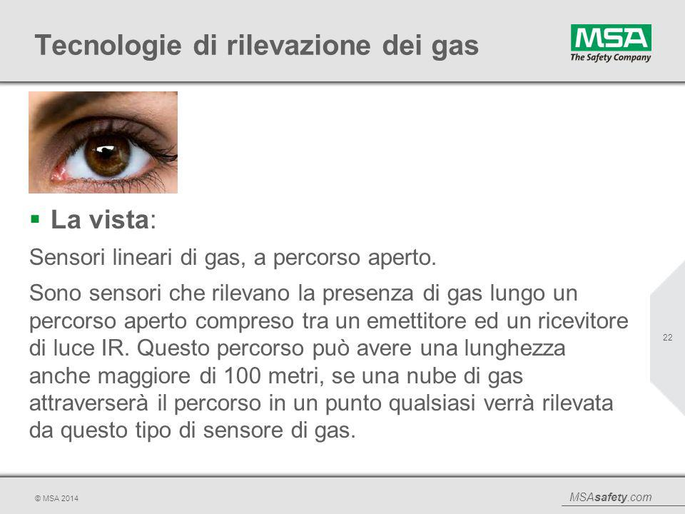 MSAsafety.com © MSA 2014 Tecnologie di rilevazione dei gas  La vista: Sensori lineari di gas, a percorso aperto. Sono sensori che rilevano la presenz