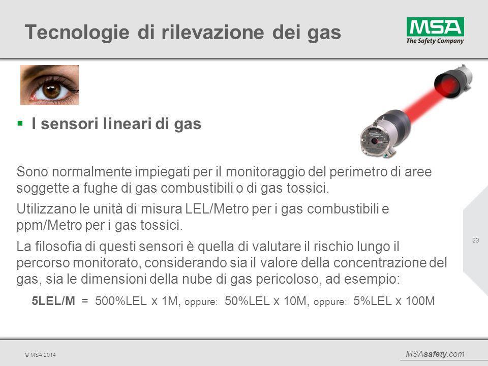MSAsafety.com © MSA 2014 Tecnologie di rilevazione dei gas  I sensori lineari di gas Sono normalmente impiegati per il monitoraggio del perimetro di