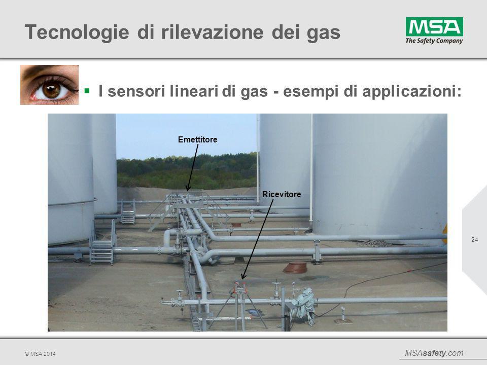 MSAsafety.com © MSA 2014 Tecnologie di rilevazione dei gas 24  I sensori lineari di gas - esempi di applicazioni: Ricevitore Emettitore