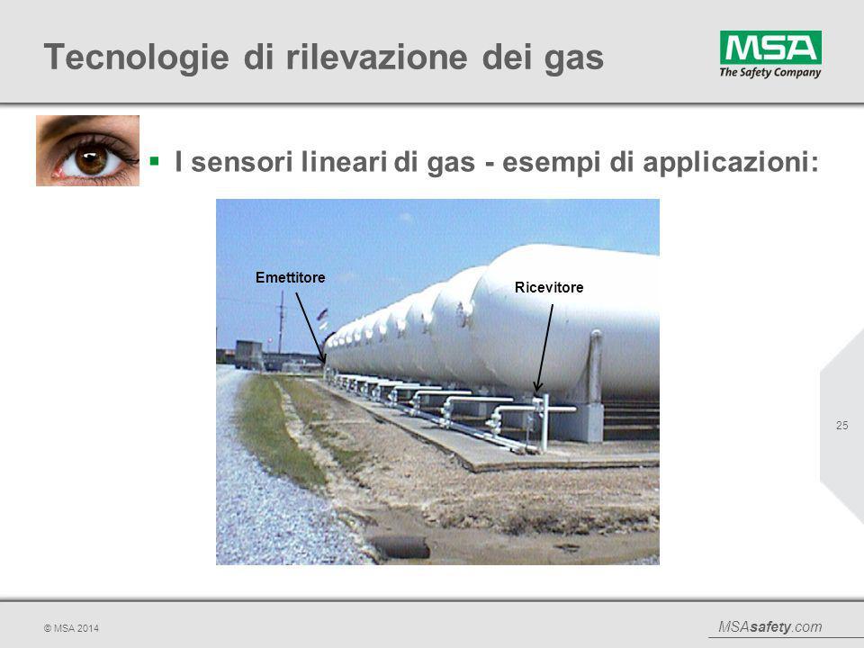 MSAsafety.com © MSA 2014 Tecnologie di rilevazione dei gas 25  I sensori lineari di gas - esempi di applicazioni: Ricevitore Emettitore