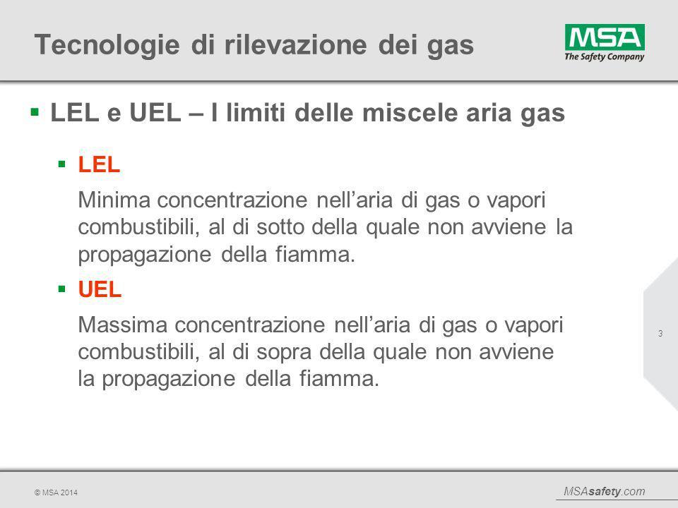 MSAsafety.com © MSA 2014 Tecnologie di rilevazione dei gas  LEL e UEL – I limiti delle miscele aria gas 3  LEL Minima concentrazione nell'aria di ga