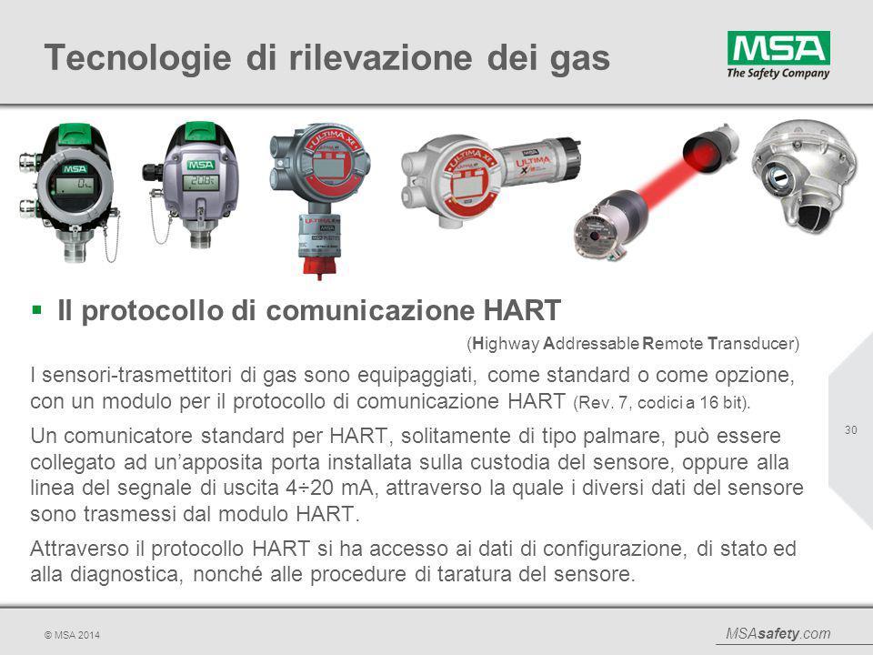 MSAsafety.com © MSA 2014 Tecnologie di rilevazione dei gas  Il protocollo di comunicazione HART (Highway Addressable Remote Transducer) I sensori-tra