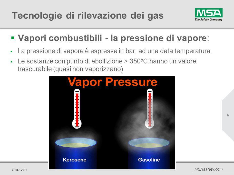 MSAsafety.com © MSA 2014 Tecnologie di rilevazione dei gas  Sensori ultrasonici di fughe di gas: Il loro principio di funzionamento, basato sulla rilevazione del suono prodotto dalla fuoriuscita di gas in pressione, non necessita che il gas venga fisicamente a contatto con il sensore.
