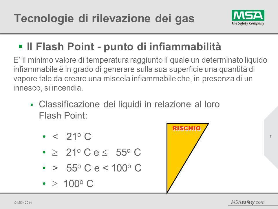 MSAsafety.com © MSA 2014 Tecnologie di rilevazione dei gas  Gas tossici: quando sono presenti nell'aria ambiente, anche a basse concentrazioni, questi gas possono causare gravi danni alla salute delle persone.