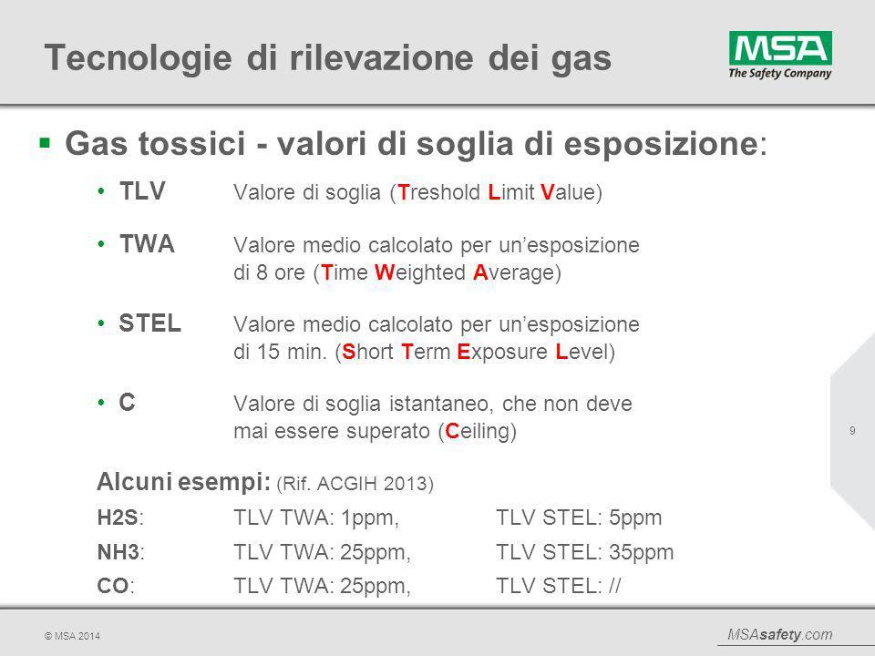 MSAsafety.com © MSA 2014 Tecnologie di rilevazione dei gas  Gas tossici - valori di soglia di esposizione: 9 TLV Valore di soglia (Treshold Limit Val