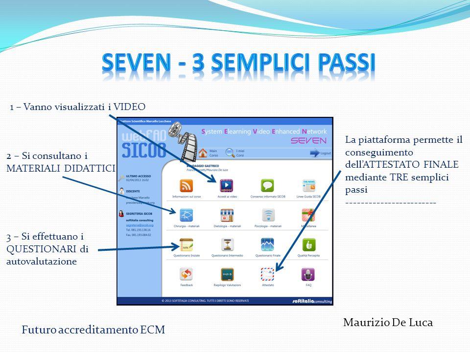 1 – Vanno visualizzati i VIDEO 2 – Si consultano i MATERIALI DIDATTICI 3 – Si effettuano i QUESTIONARI di autovalutazione La piattaforma permette il c