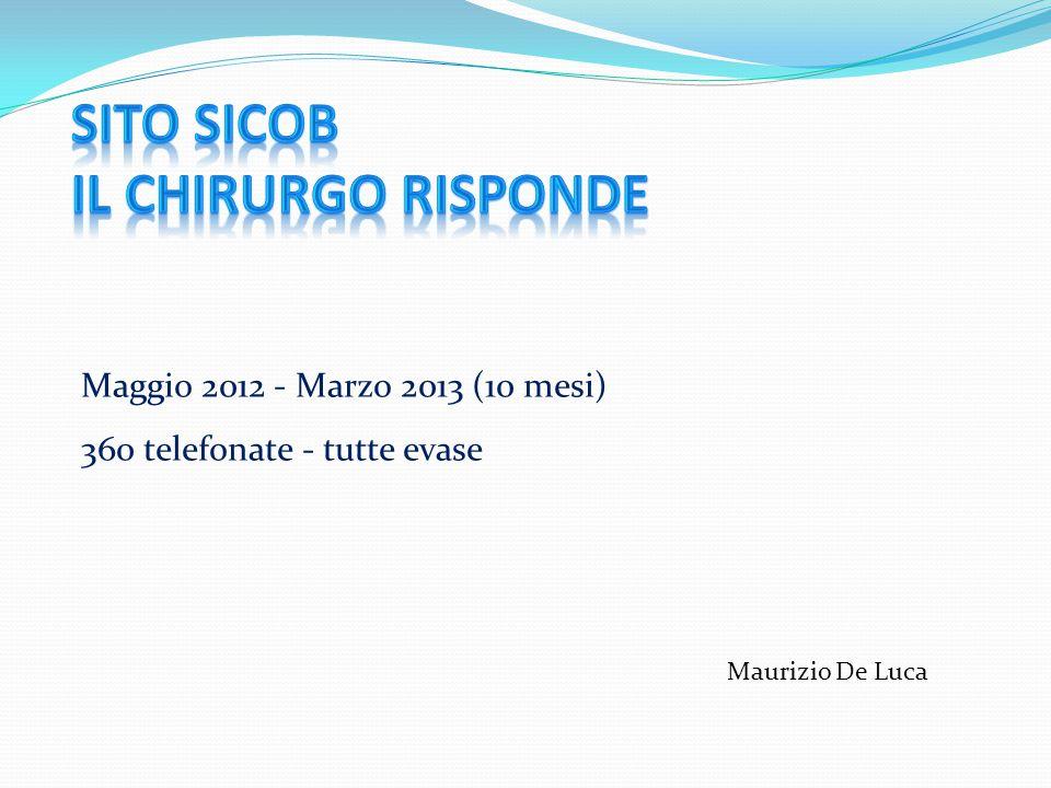 Maggio 2012 - Marzo 2013 (10 mesi) 360 telefonate - tutte evase Maurizio De Luca