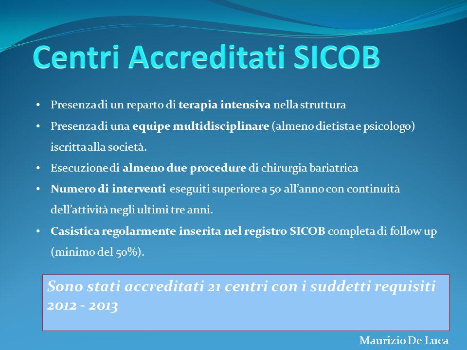 SICOB Totale Soci iscritti: 490 15 - Soci Onorari ed Emeriti 277 - Soci Ordinari 140 - Soci Affini 58 - Soci Junior Maurizio De Luca