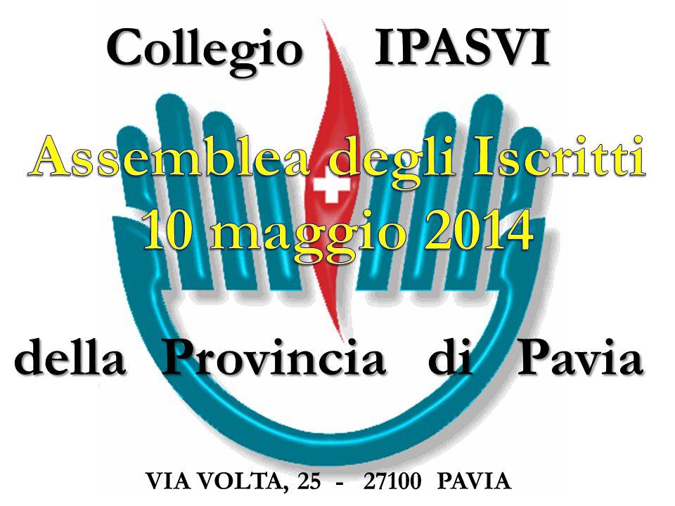 Assemblea Annuale Collegio IPASVI della Provincia di Pavia sabato 10 maggio 2014 Relazione del Tesoriere Giuseppe Braga
