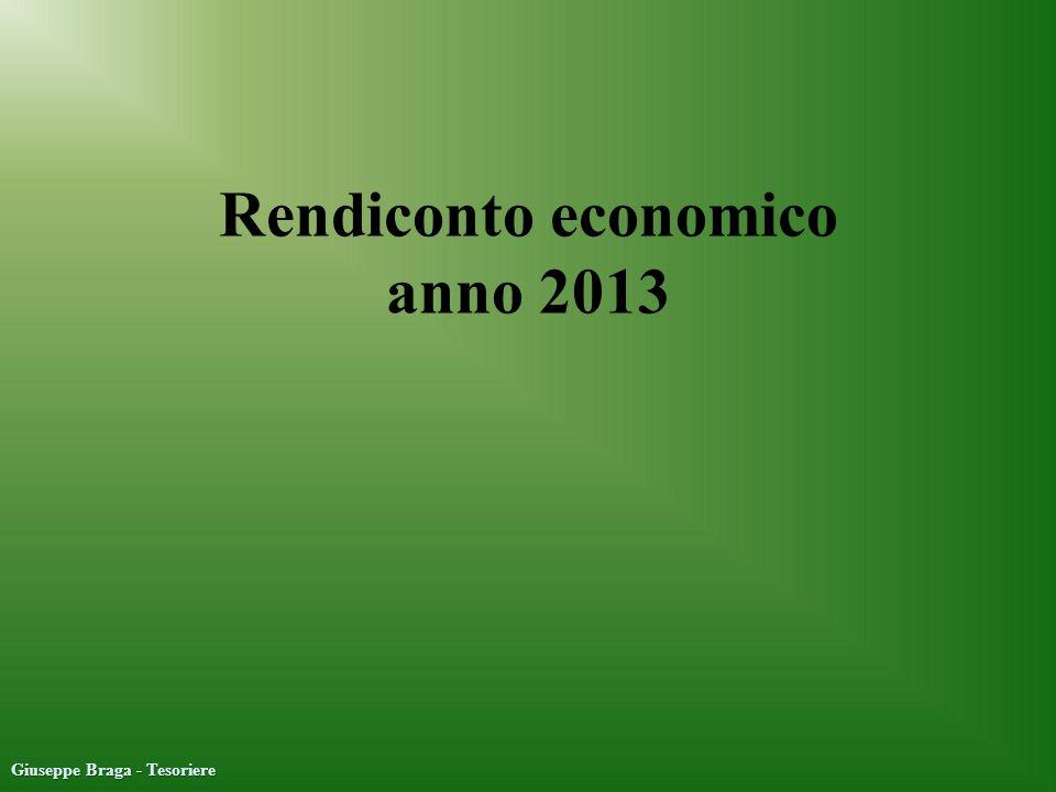 Rendiconto economico anno 2013 Giuseppe Braga - Tesoriere