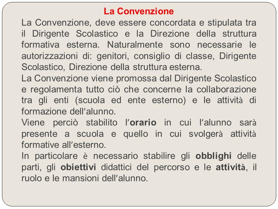 La Convenzione La Convenzione, deve essere concordata e stipulata tra il Dirigente Scolastico e la Direzione della struttura formativa esterna. Natura