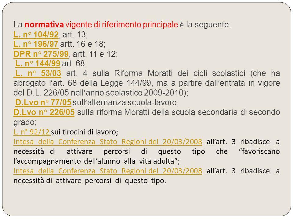 La normativa vigente di riferimento principale è la seguente: L. n° 104/92L. n° 104/92, art. 13; L. n° 196/97 L. n° 196/97 artt. 16 e 18; DPR n° 275/9